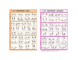 SPORTAXIS-No Equipment Laminated Bodyweight Workout Posters with Coloured Illustrations-Home Workout Poster for Men and Women-Basic and Advanced Home Training Wall Posters -18x 27 PACK OF 2